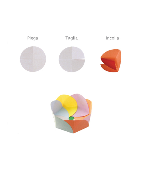 moduli 3D